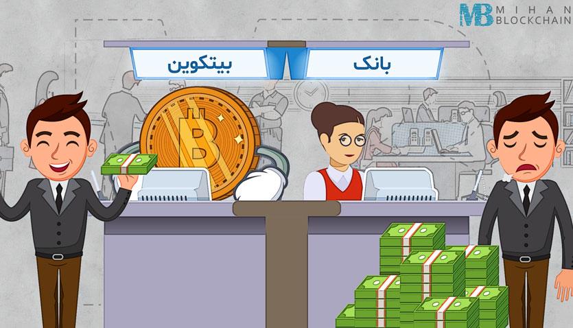 بانک و بیت کوین