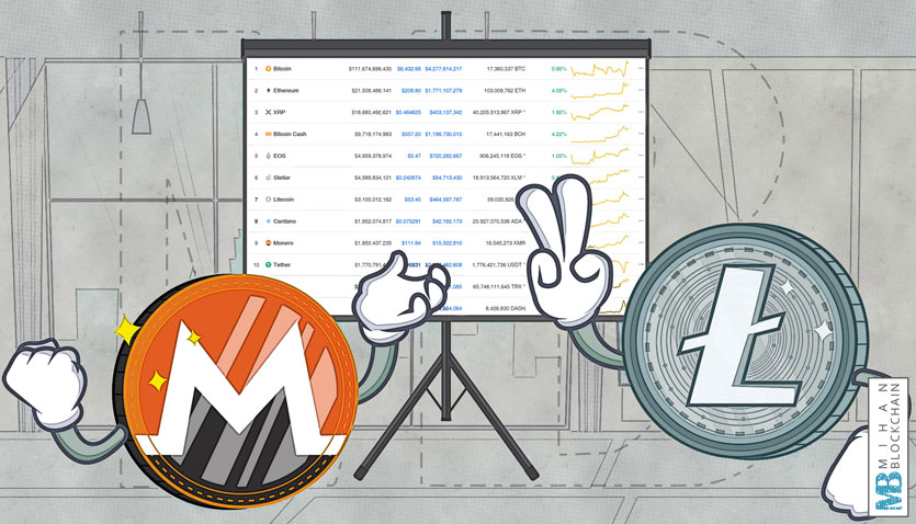monero-and-litecoin-rise