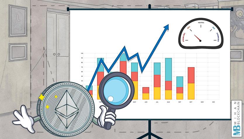 تحلیل قیمت اتریوم