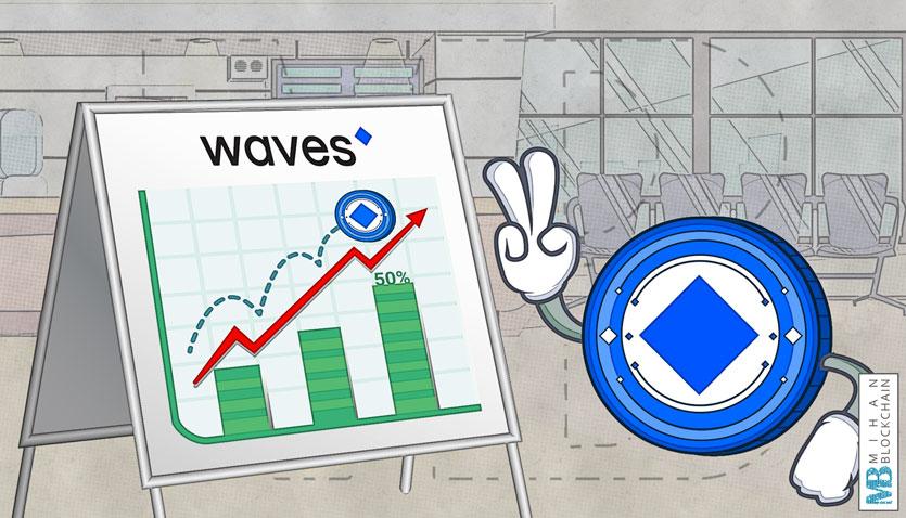 قیمت ویوز (Waves)