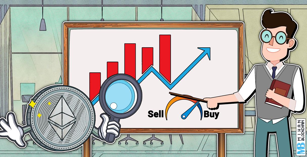 تحلیل تکنیکال قیمت اتریوم