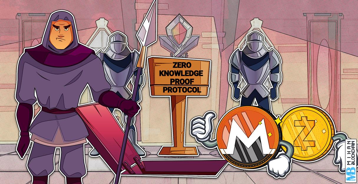 zero knowledge proof