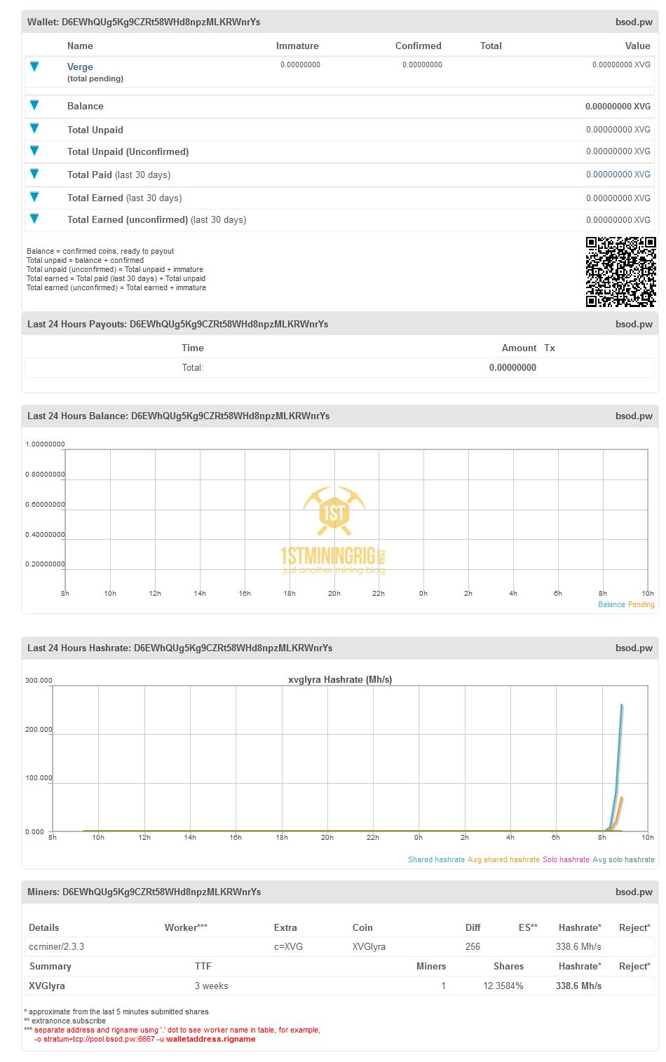 BlackMiner-F1-FPGA-Verge-Lyra2rev2-Mining