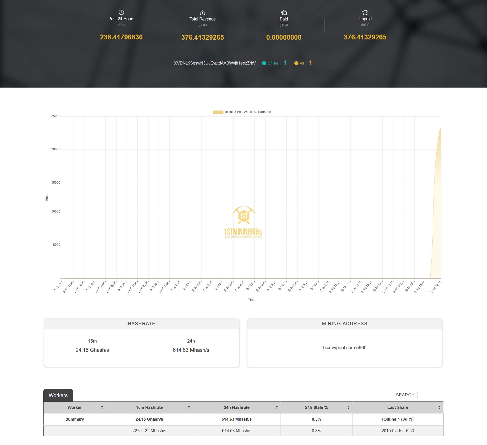 BlackMiner-F1-FPGABitcoinX-Mining