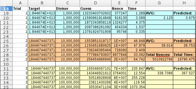 Proof-Of-Work-Chart3