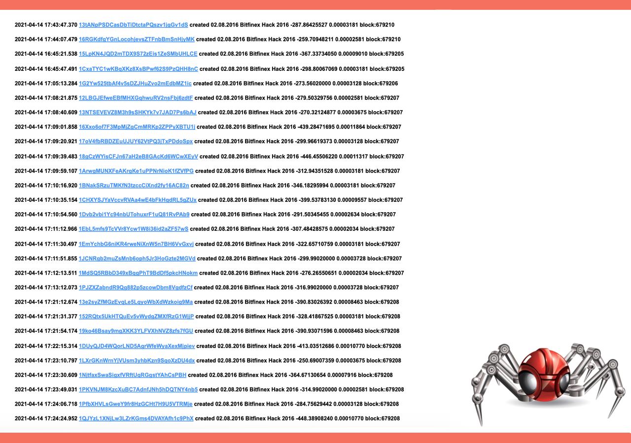 چند مورد از بیت کوین های هک صرافی بیتفینکس -قیمت بیت کوین